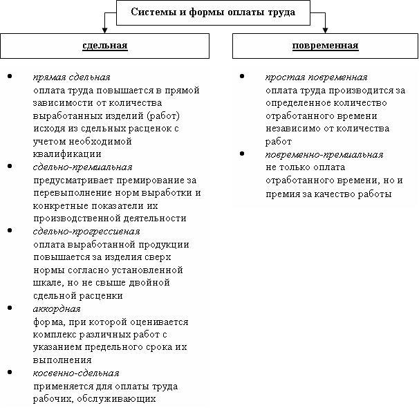 положение об оплате труда в строительной организации образец - фото 4